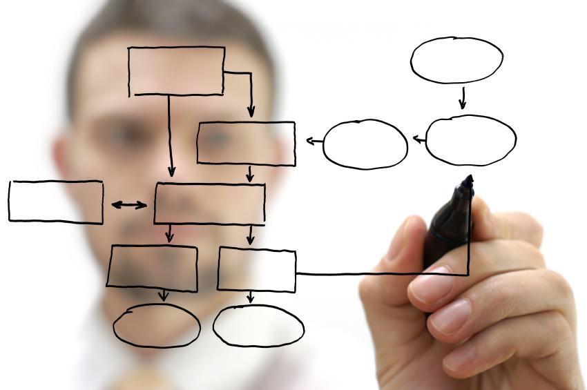 Metodologías ágiles en el desarrollo de software